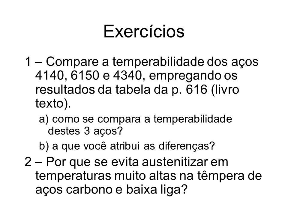 Exercícios1 – Compare a temperabilidade dos aços 4140, 6150 e 4340, empregando os resultados da tabela da p. 616 (livro texto).
