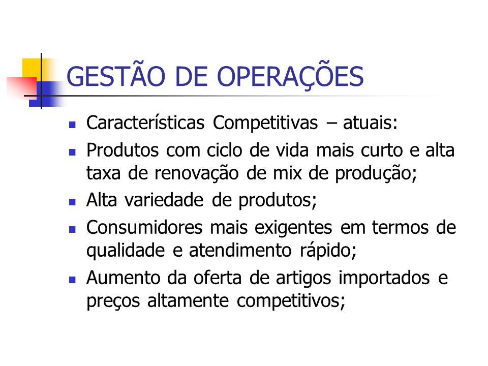 GESTÃO DE OPERAÇÕES Características Competitivas – atuais: