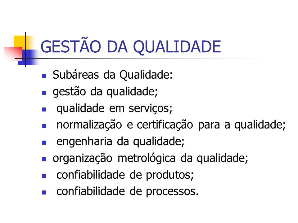 GESTÃO DA QUALIDADE Subáreas da Qualidade: gestão da qualidade;