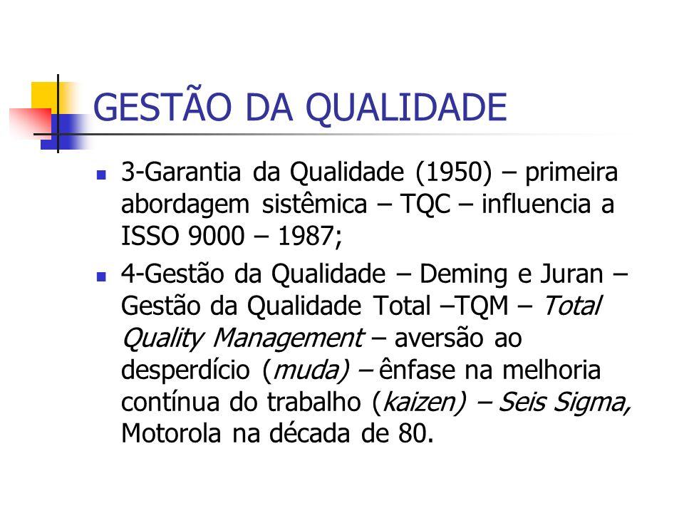 GESTÃO DA QUALIDADE3-Garantia da Qualidade (1950) – primeira abordagem sistêmica – TQC – influencia a ISSO 9000 – 1987;