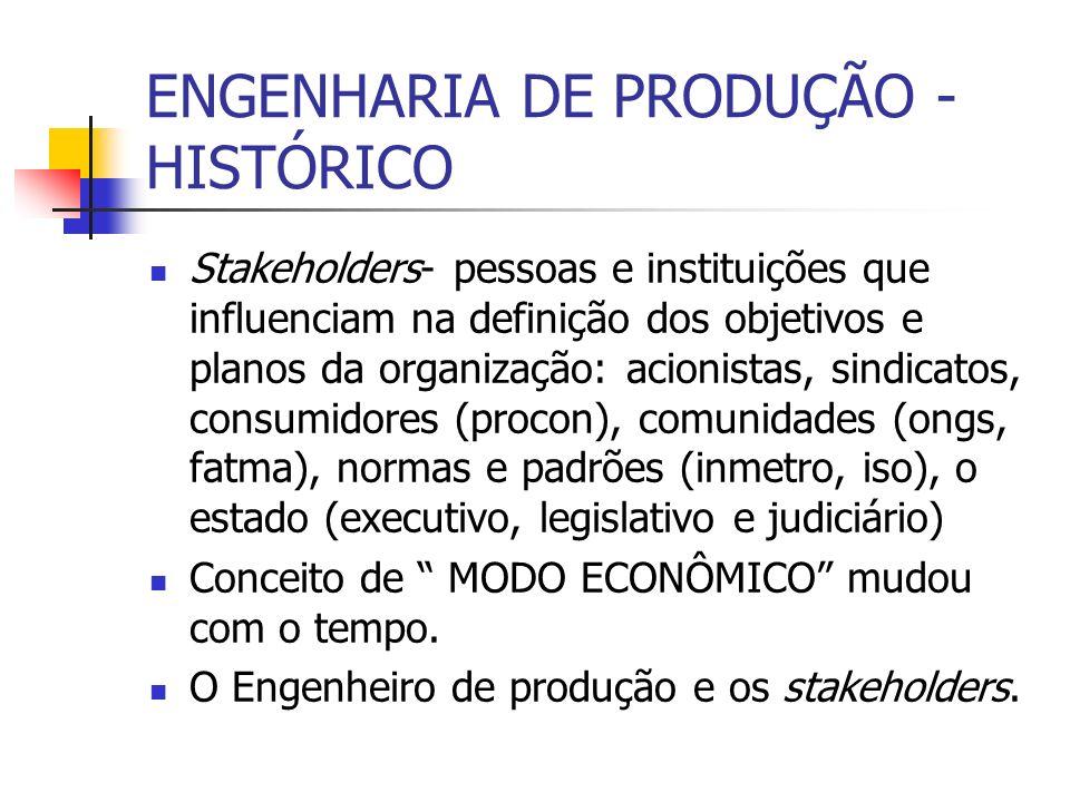 ENGENHARIA DE PRODUÇÃO - HISTÓRICO