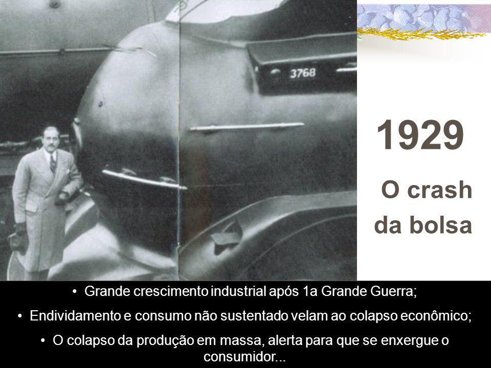 1929 O crash. da bolsa. Grande crescimento industrial após 1a Grande Guerra; Endividamento e consumo não sustentado velam ao colapso econômico;