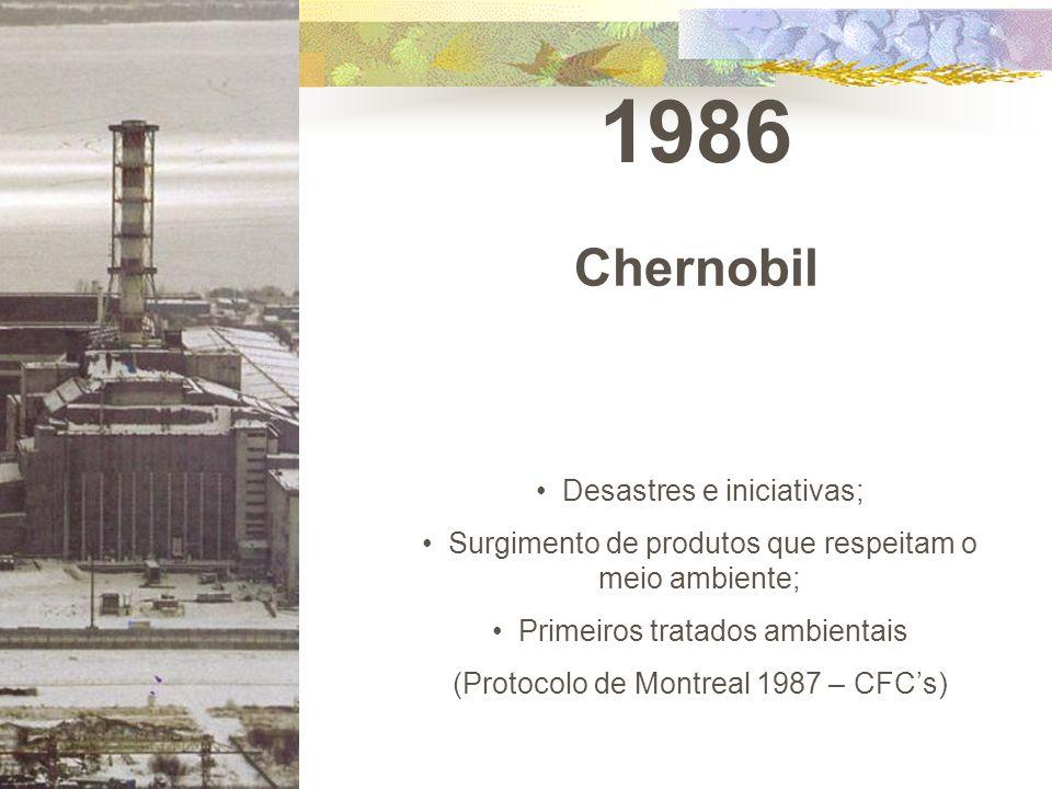 1986 Chernobil Desastres e iniciativas;