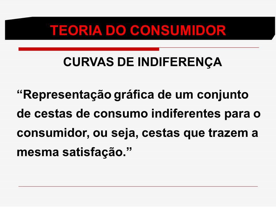 TEORIA DO CONSUMIDOR CURVAS DE INDIFERENÇA