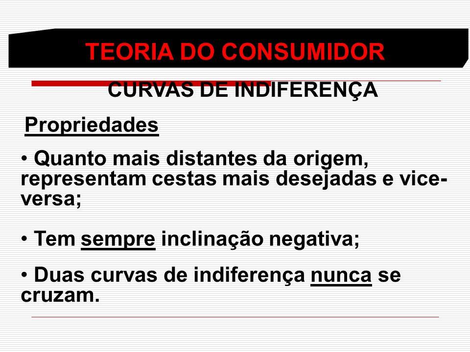 TEORIA DO CONSUMIDOR CURVAS DE INDIFERENÇA Propriedades