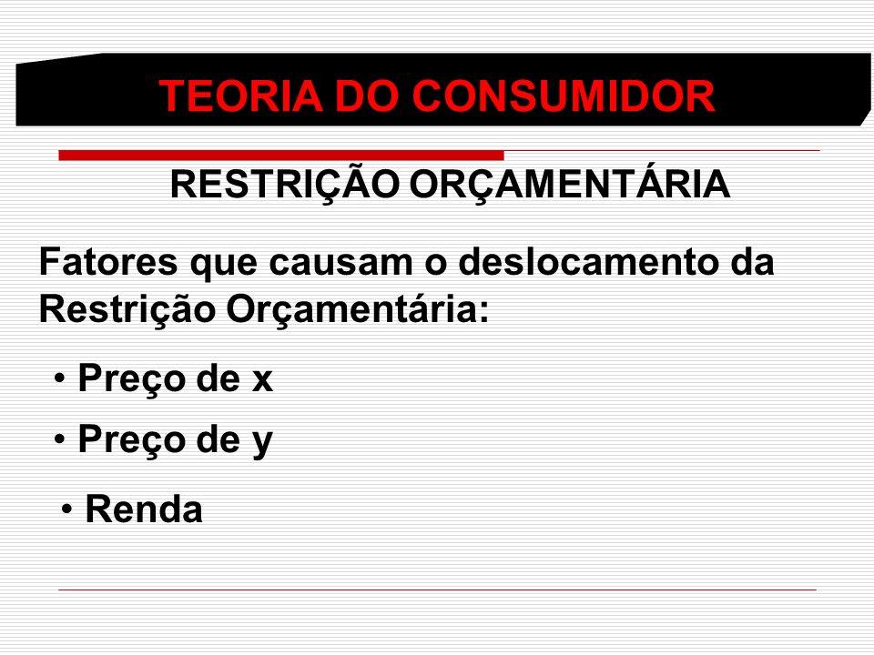 RESTRIÇÃO ORÇAMENTÁRIA