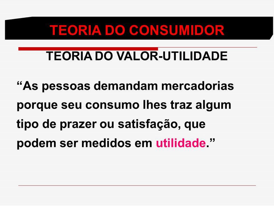 TEORIA DO VALOR-UTILIDADE