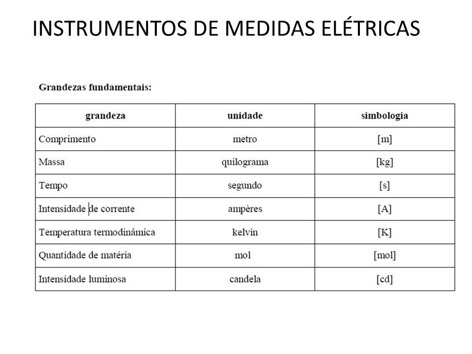INSTRUMENTOS DE MEDIDAS ELÉTRICAS