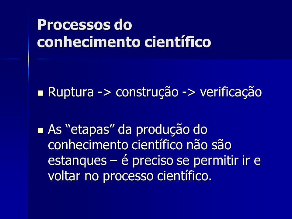 Processos do conhecimento científico