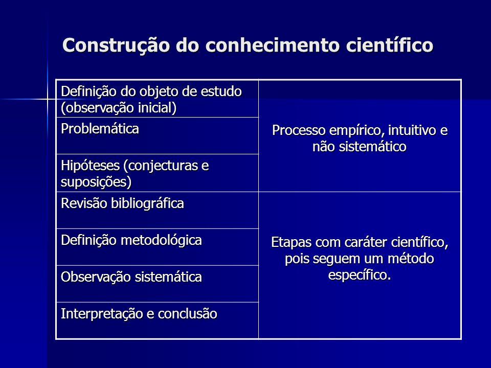 Construção do conhecimento científico