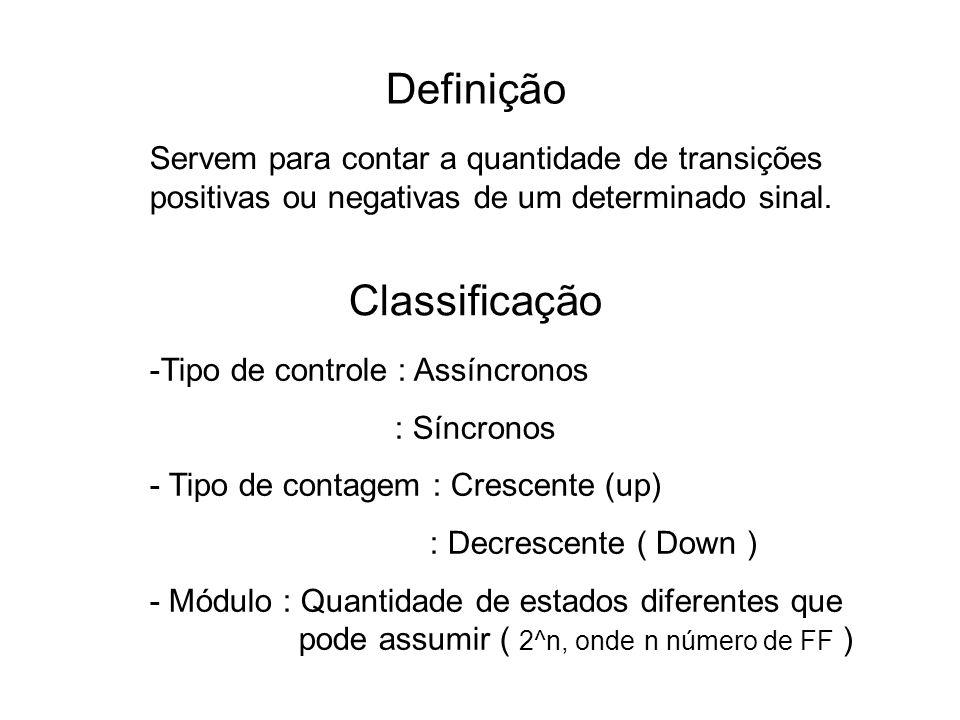 Definição Classificação