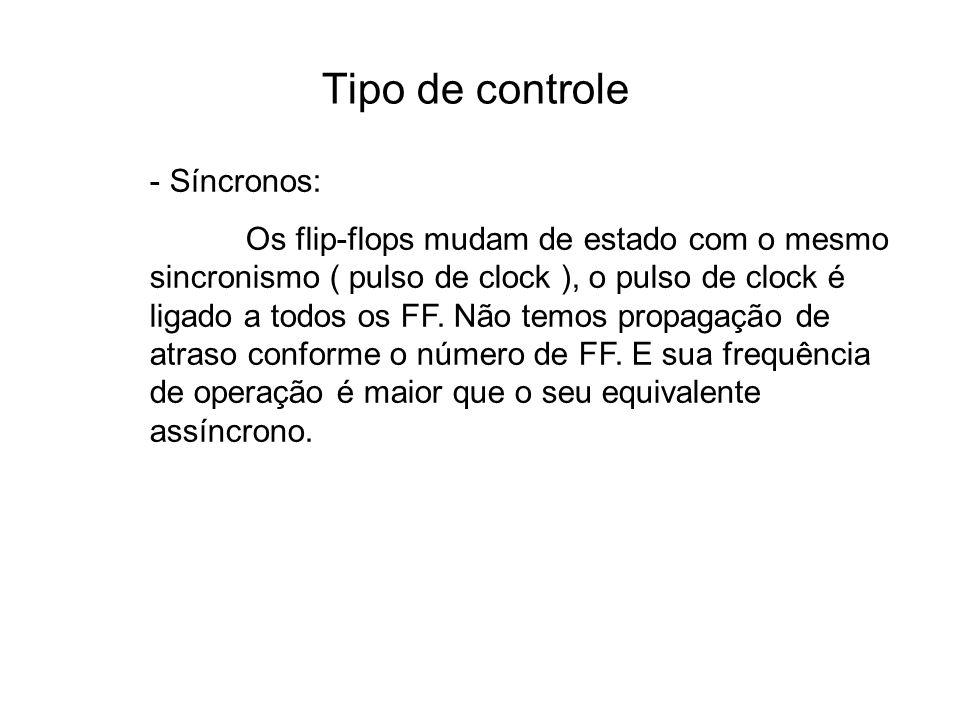 Tipo de controle Síncronos: