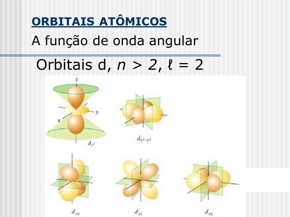 ORBITAIS ATÔMICOS A função de onda angular Orbitais d, n > 2, ℓ = 2