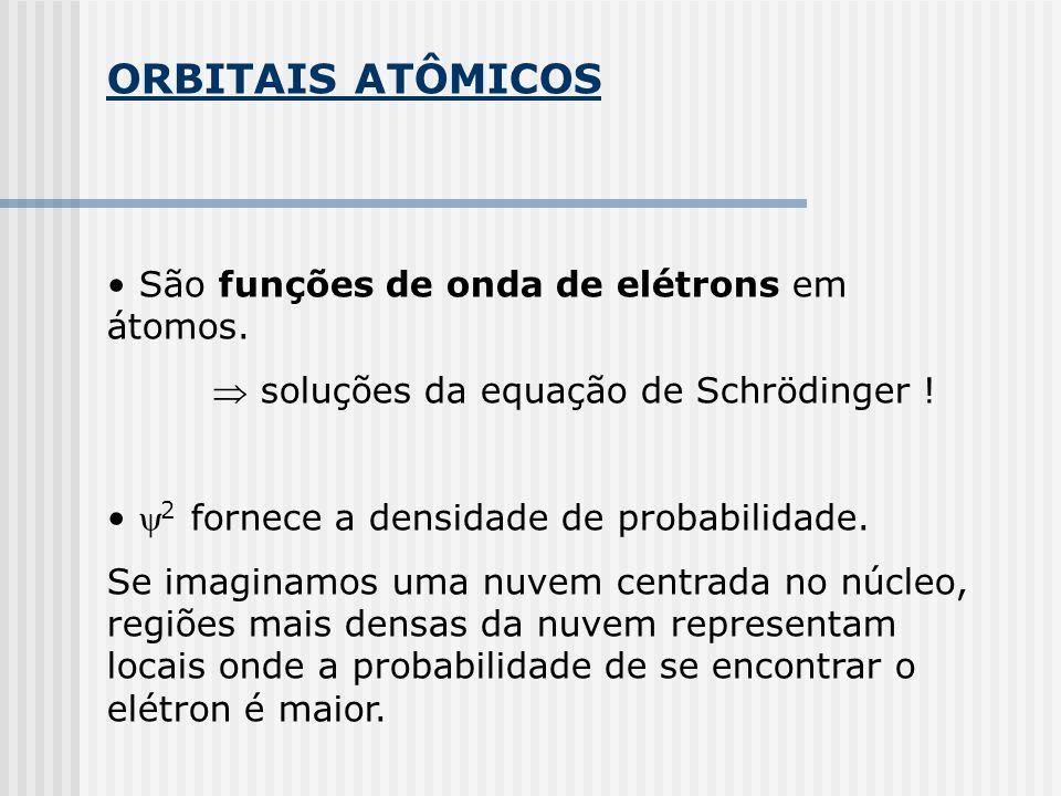 ORBITAIS ATÔMICOS • São funções de onda de elétrons em átomos.