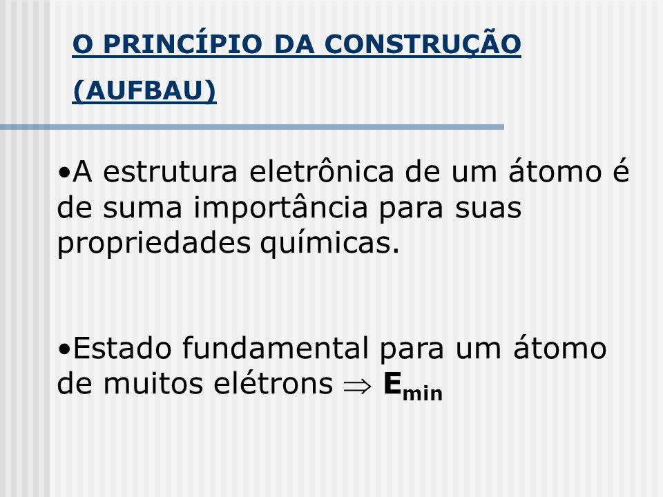 Estado fundamental para um átomo de muitos elétrons  Emin