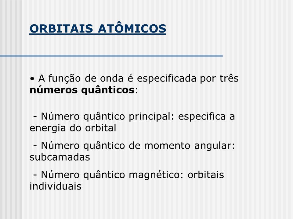 ORBITAIS ATÔMICOS • A função de onda é especificada por três números quânticos: - Número quântico principal: especifica a energia do orbital.