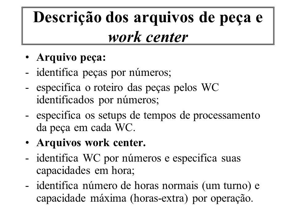 Descrição dos arquivos de peça e work center