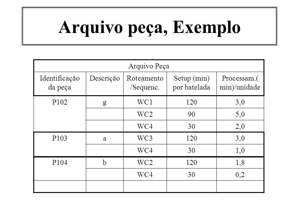 Arquivo peça, Exemplo Arquivo Peça Identificação da peça Descrição