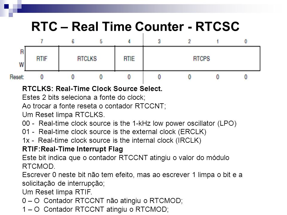 RTC – Real Time Counter - RTCSC