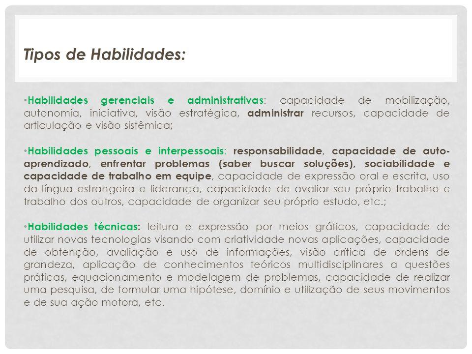 Tipos de Habilidades:
