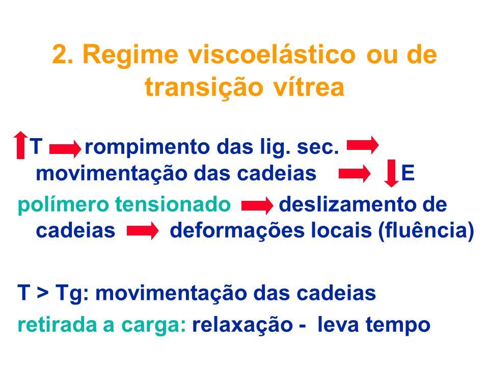 2. Regime viscoelástico ou de transição vítrea