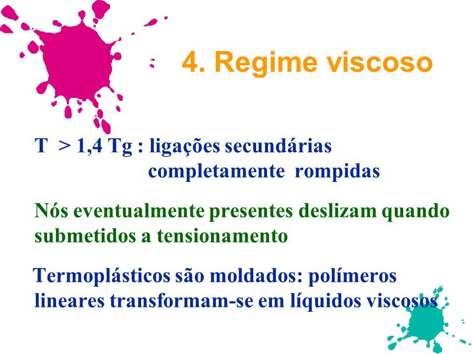 4. Regime viscosoT > 1,4 Tg : ligações secundárias completamente rompidas.