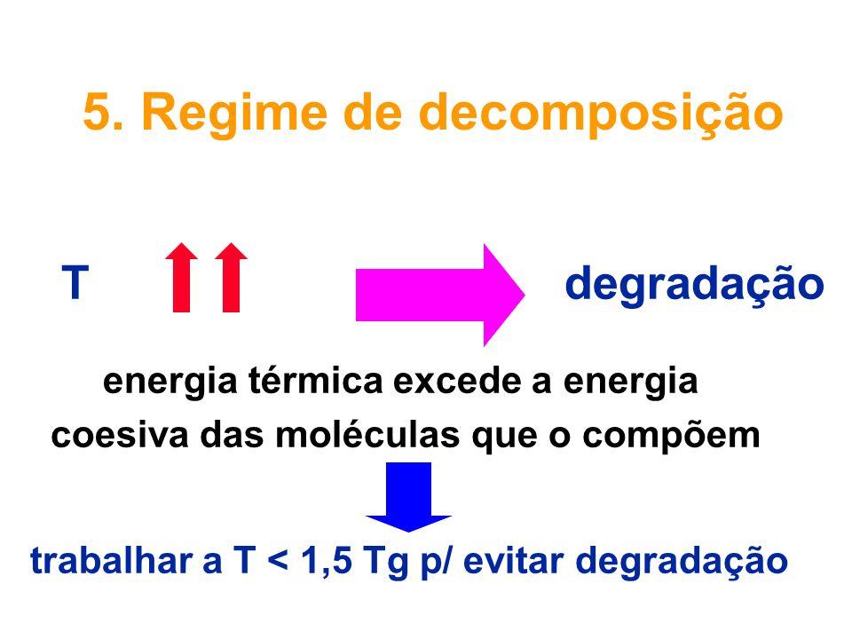 5. Regime de decomposição