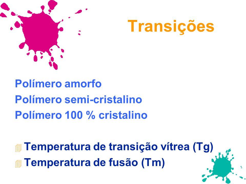 Transições Polímero amorfo Polímero semi-cristalino