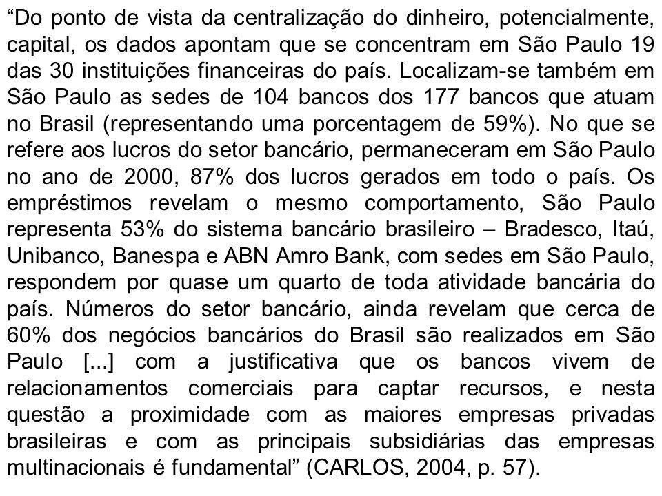 Do ponto de vista da centralização do dinheiro, potencialmente, capital, os dados apontam que se concentram em São Paulo 19 das 30 instituições financeiras do país.