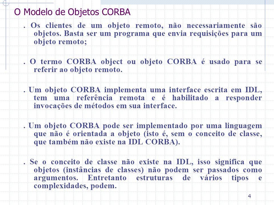 O Modelo de Objetos CORBA