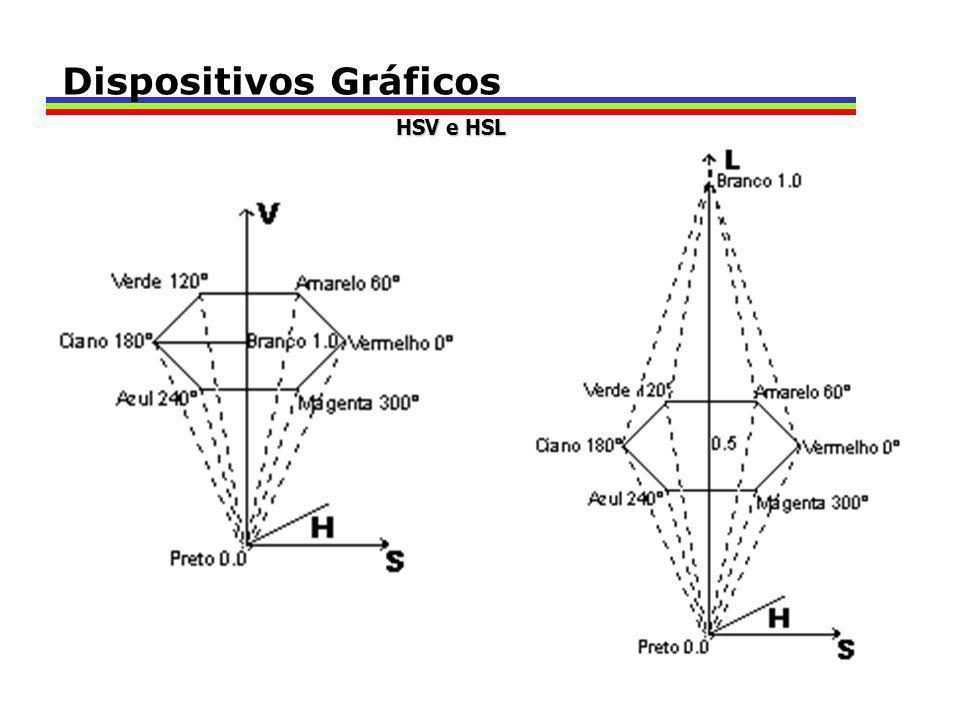 Dispositivos Gráficos