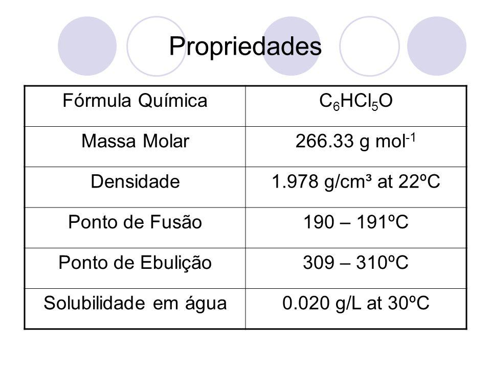 Propriedades Fórmula Química C6HCl5O Massa Molar 266.33 g mol-1