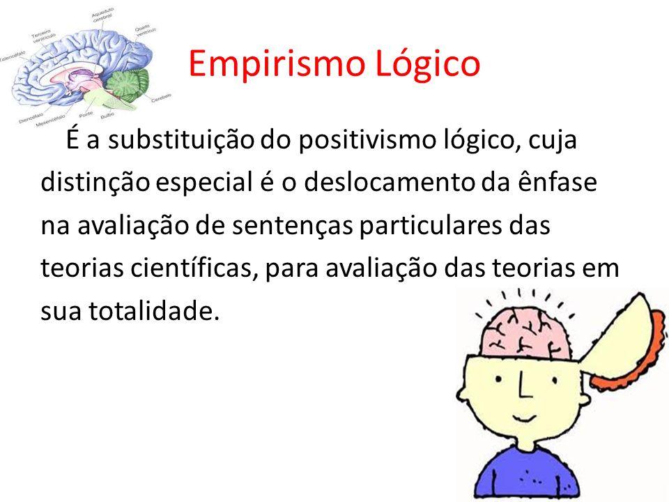 Empirismo Lógico