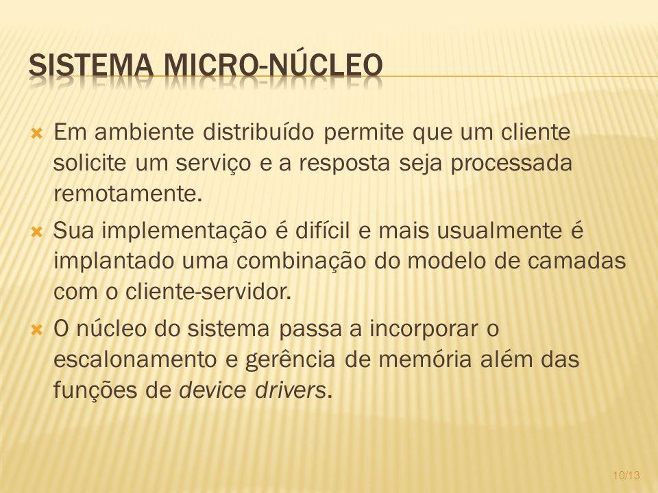 Sistema micro-núcleo Em ambiente distribuído permite que um cliente solicite um serviço e a resposta seja processada remotamente.