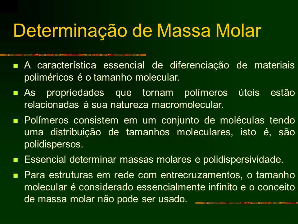 Determinação de Massa Molar