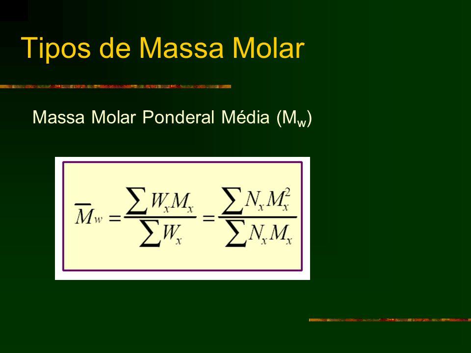 Tipos de Massa Molar Massa Molar Ponderal Média (Mw)