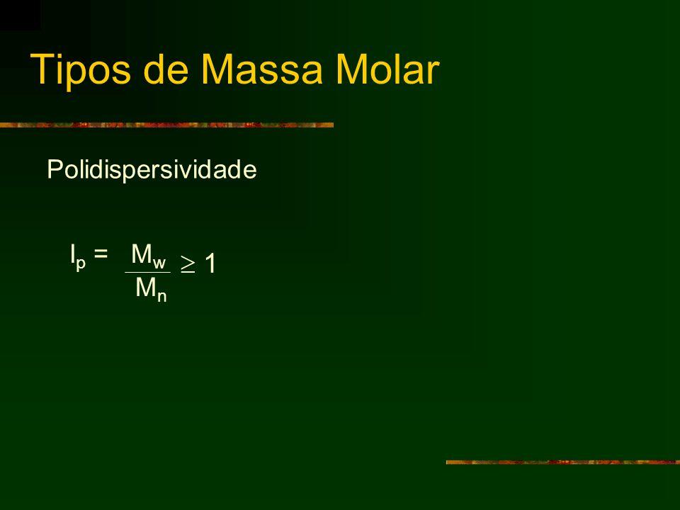 Tipos de Massa Molar Polidispersividade Ip = Mw  1 Mn