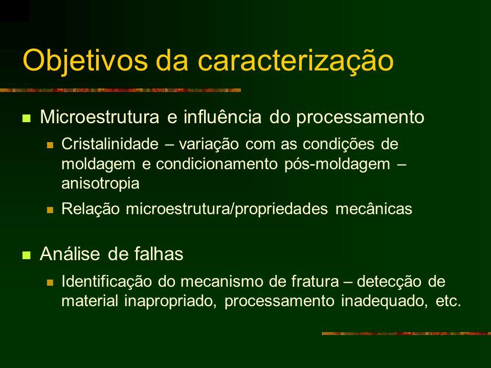 Objetivos da caracterização