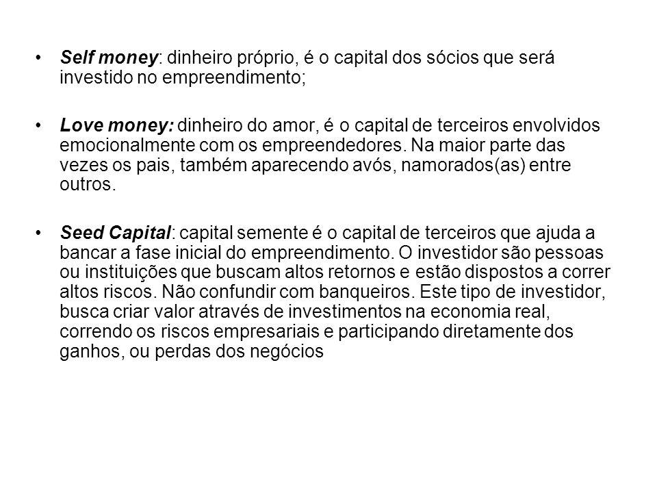 Self money: dinheiro próprio, é o capital dos sócios que será investido no empreendimento;