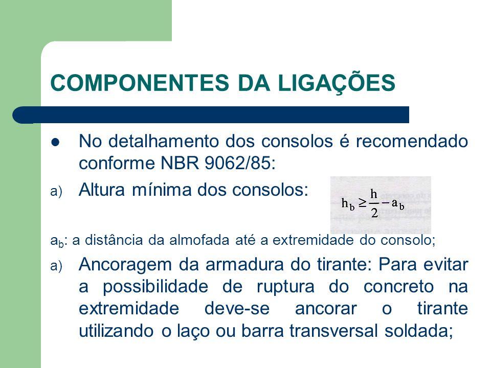 COMPONENTES DA LIGAÇÕES