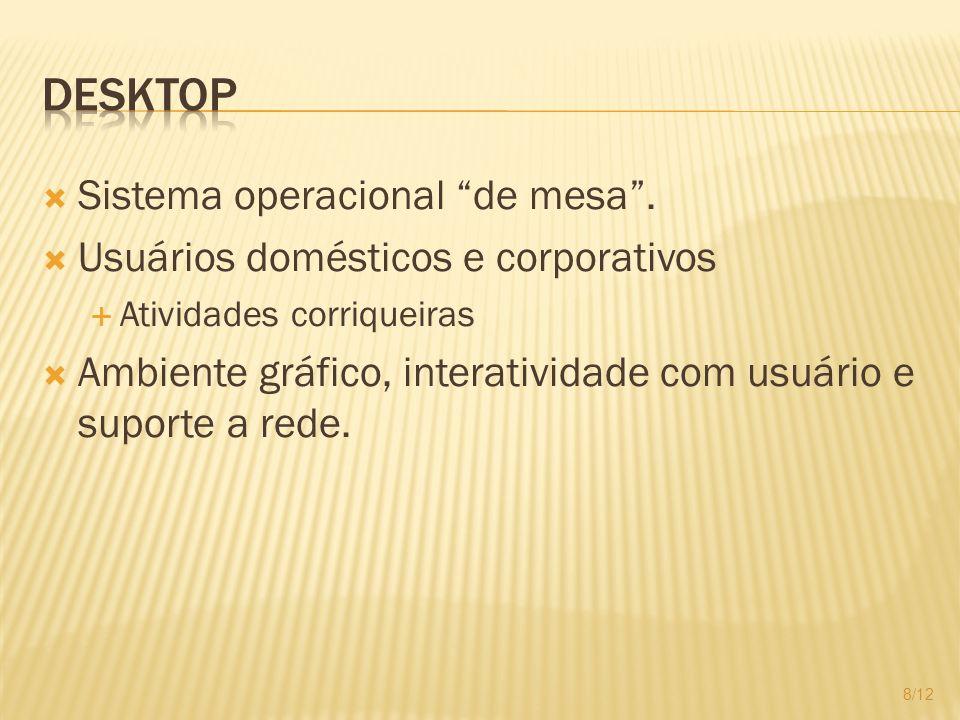 Desktop Sistema operacional de mesa .