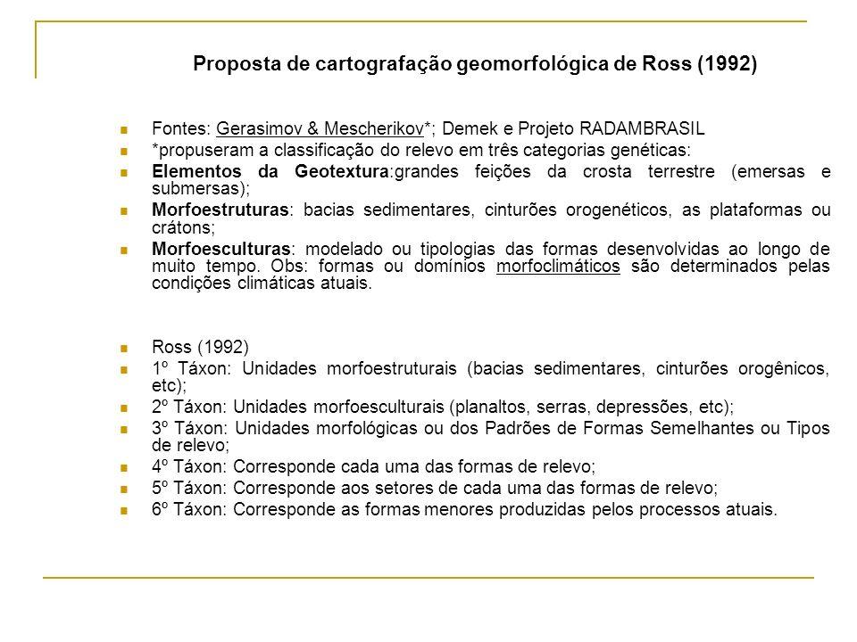 Proposta de cartografação geomorfológica de Ross (1992)