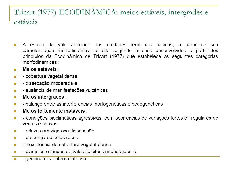 Tricart (1977) ECODINÂMICA: meios estáveis, intergrades e estáveis