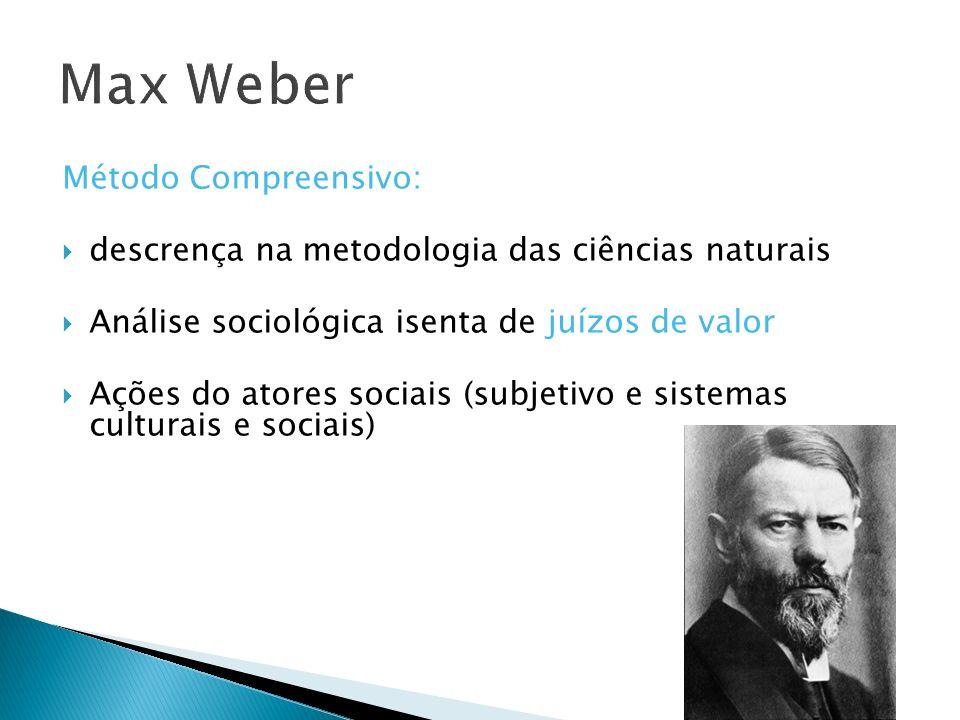 Max Weber Método Compreensivo: