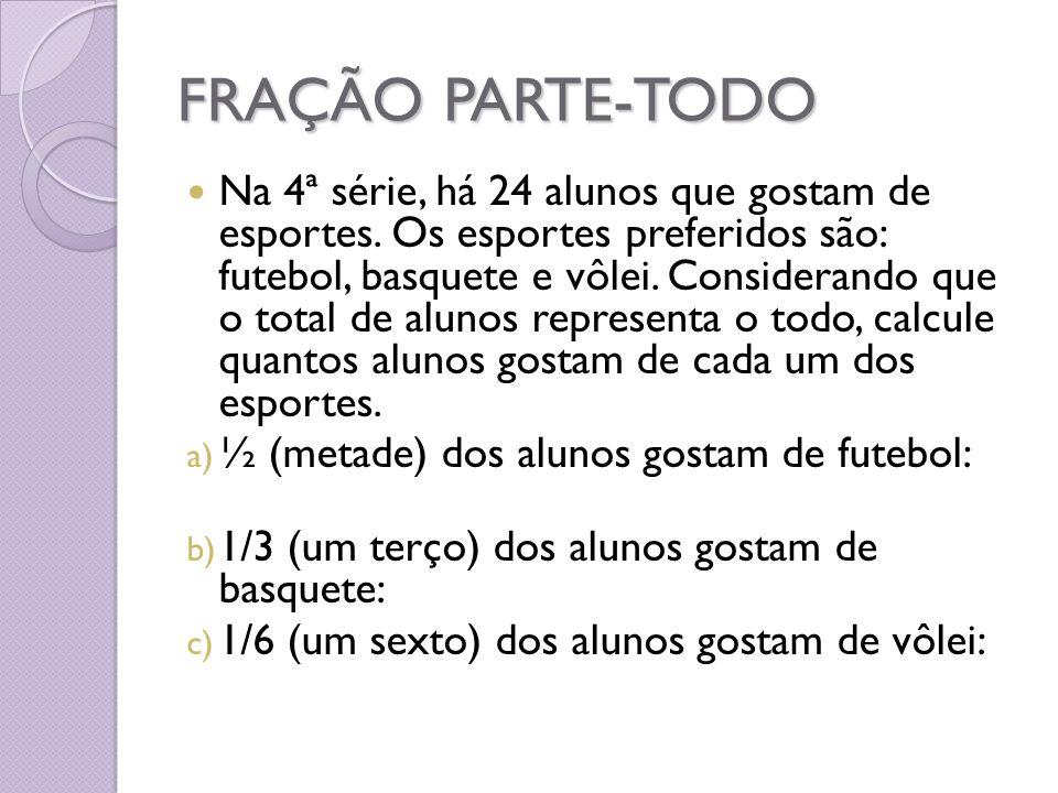 FRAÇÃO PARTE-TODO