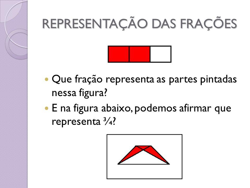 REPRESENTAÇÃO DAS FRAÇÕES