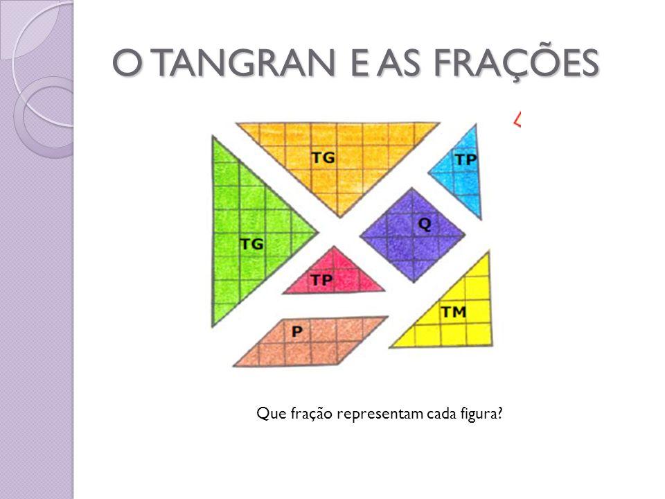 Que fração representam cada figura