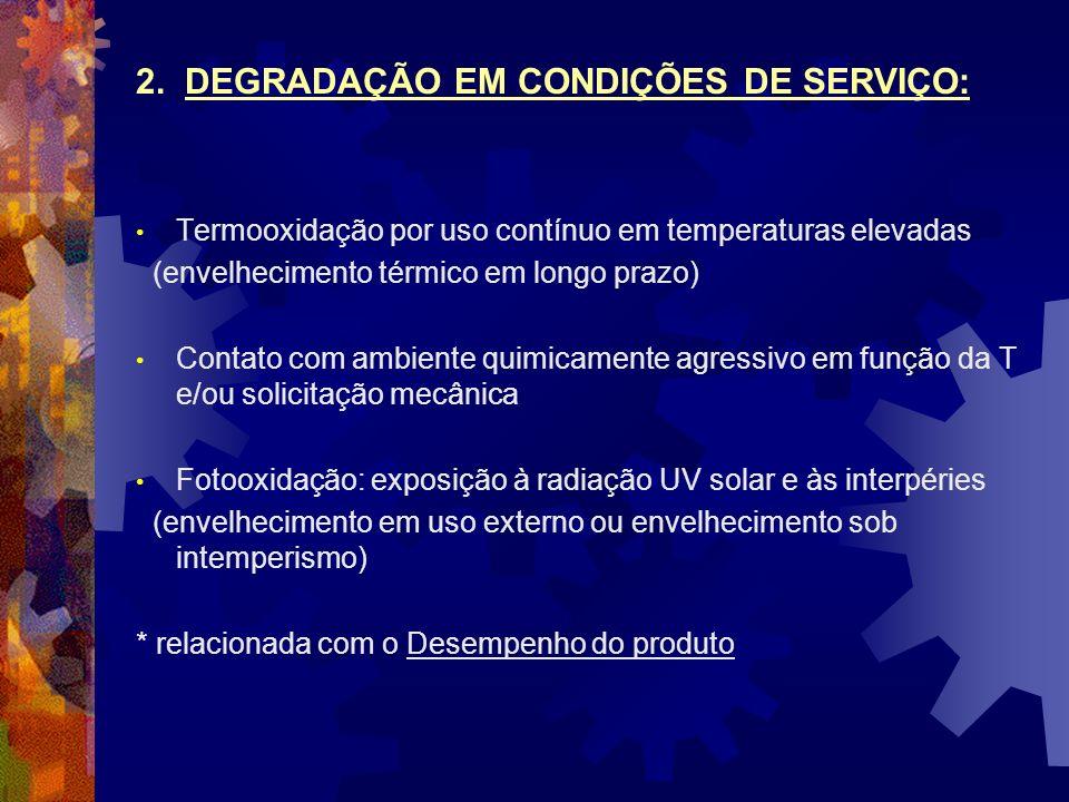 2. DEGRADAÇÃO EM CONDIÇÕES DE SERVIÇO: