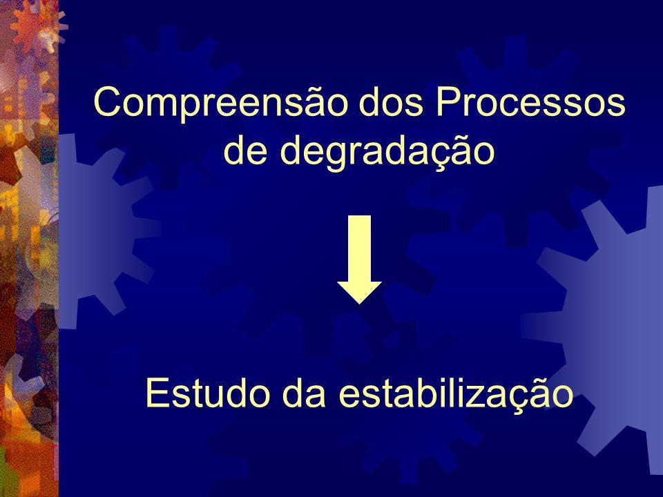 Compreensão dos Processos de degradação Estudo da estabilização