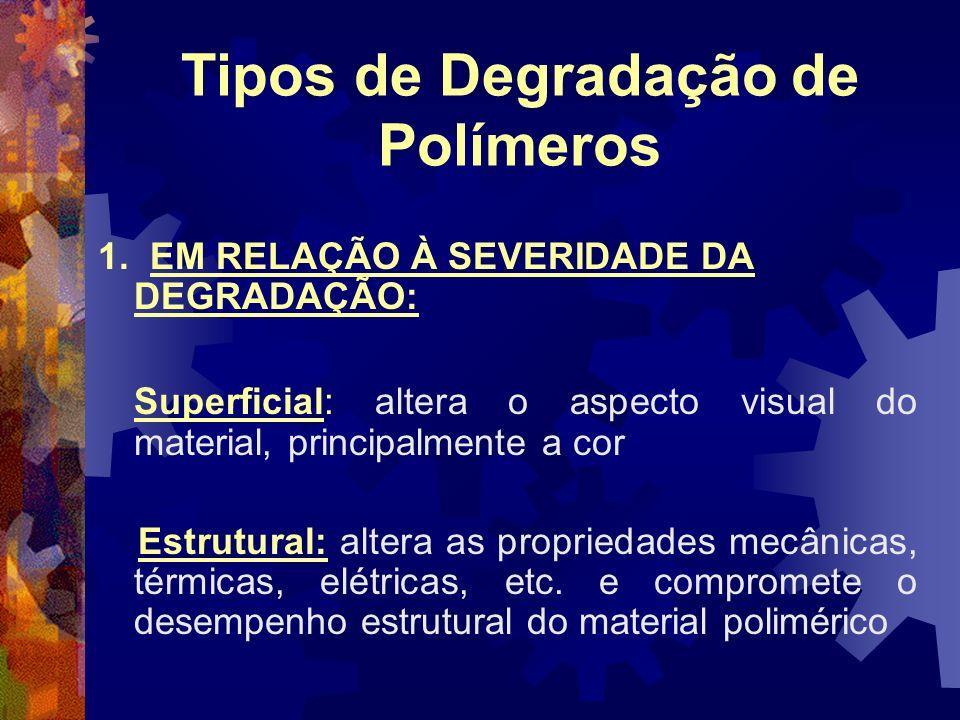 Tipos de Degradação de Polímeros